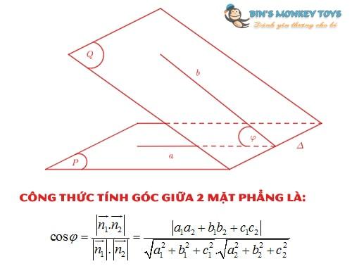 Công thức tính góc giữa 2 mặt phẳng 7